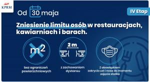 Rząd znosi ograniczenie liczby osób w lokalach gastronomicznych