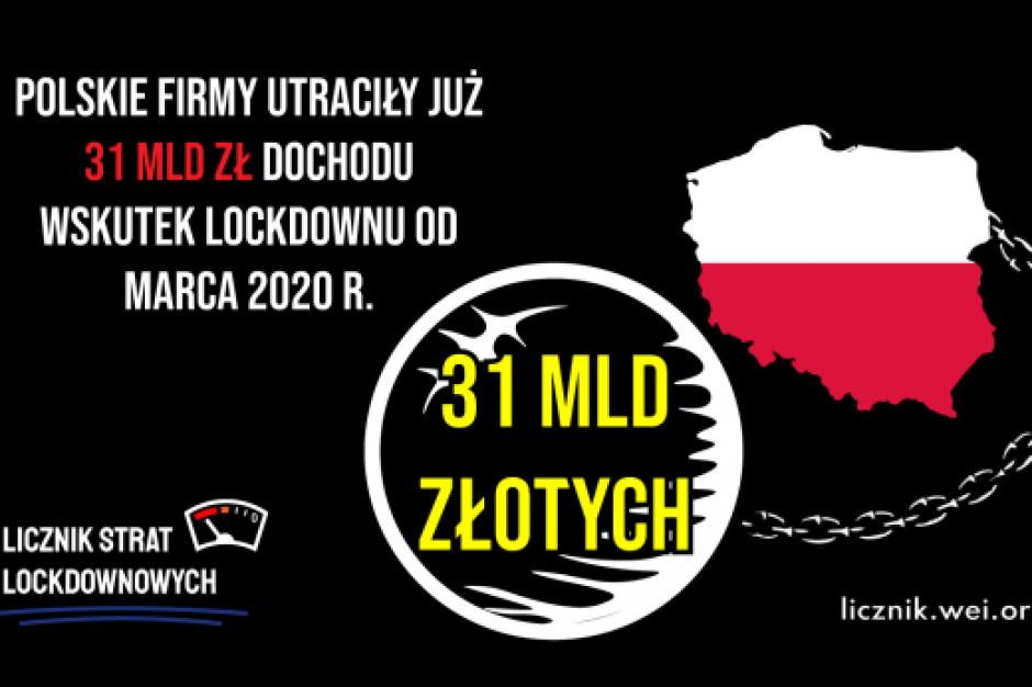 Licznik Strat Lockdownowych wskazuje już 31 mld zł
