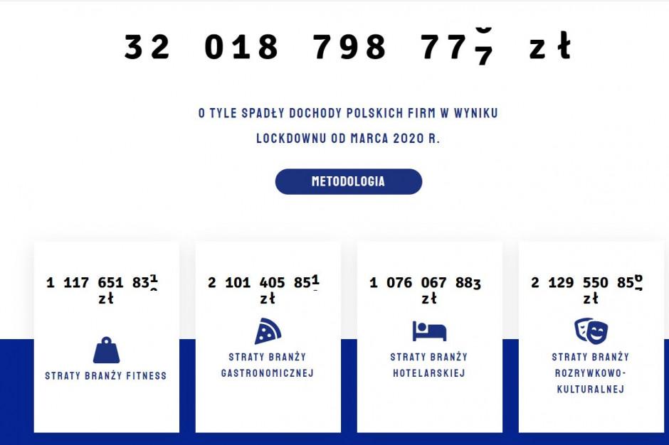 32 miliardy strat na Liczniku Strat Lockdownowych