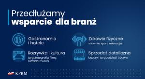 Rząd przedłuża wsparcie dla branż m.in. dla sektora HoReCa